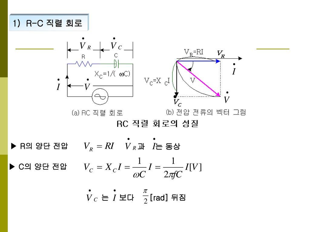 1) R-C 직렬 회로 과 는 동상 ▶ R의 양단 전압 ▶ C의 양단 전압 는 보다 [rad] 뒤짐
